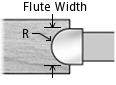 Creating Flutes with this Cutter